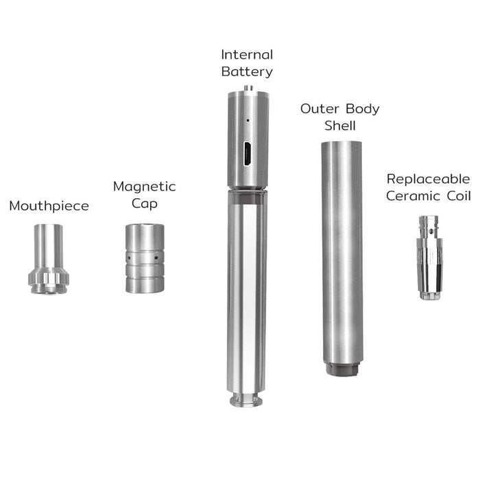 Boundless Terp Pen Electric nectar collector The 420 stop