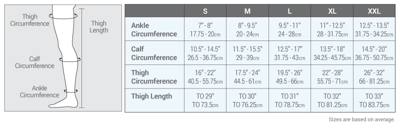 Venasmart Thigh High Medical Compression Stockings Size Chart