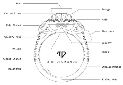 Step 42 anatomy of an engagement ring mint diamonds anatomy of an engagement ring ccuart Images