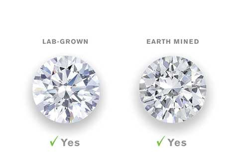 STdwellers Lab Created Diamond Vs Natural Mined Diamond