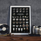 38 Ways To Make Perfect Coffee poster - 2nd edition // COFA2