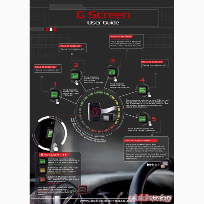GENESIS OFFROAD DIGITAL AIR PRESSURE SENSOR KIT WITH 2 METER CABLE & GENESIS OFFROAD G SCREEN MONITORING SYSTEM