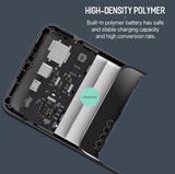 High Capacity 10000mAh/20000mAh ROCK Portable Power Bank with LED Digital Display