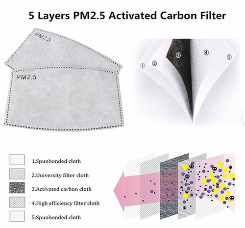 Covid 19 #YAY Face Mask With 3 Additional PM2.5 filters