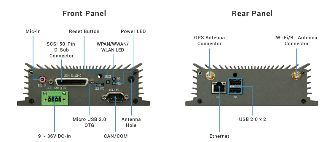 AMOS-825-Overview