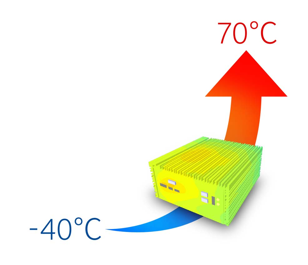 Wide Operating Temperature in Harsh Environment