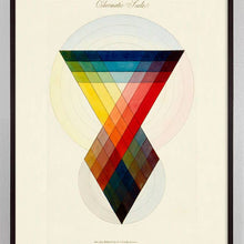 Chromatic Scale Print