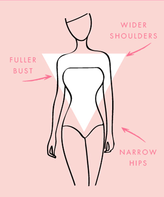 INVERTED TRIANGLE V Body Type - Discover Your Ideal Swimsuits ! – Riviera  Coco