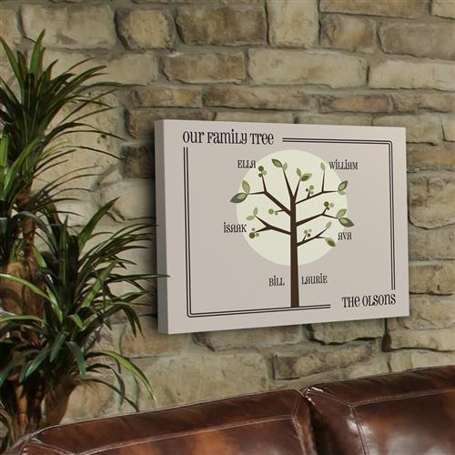 Family Tree Canvas Sign