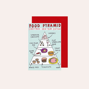 Able and Game Card - Food Pyramid Christmas (New Year Edition)