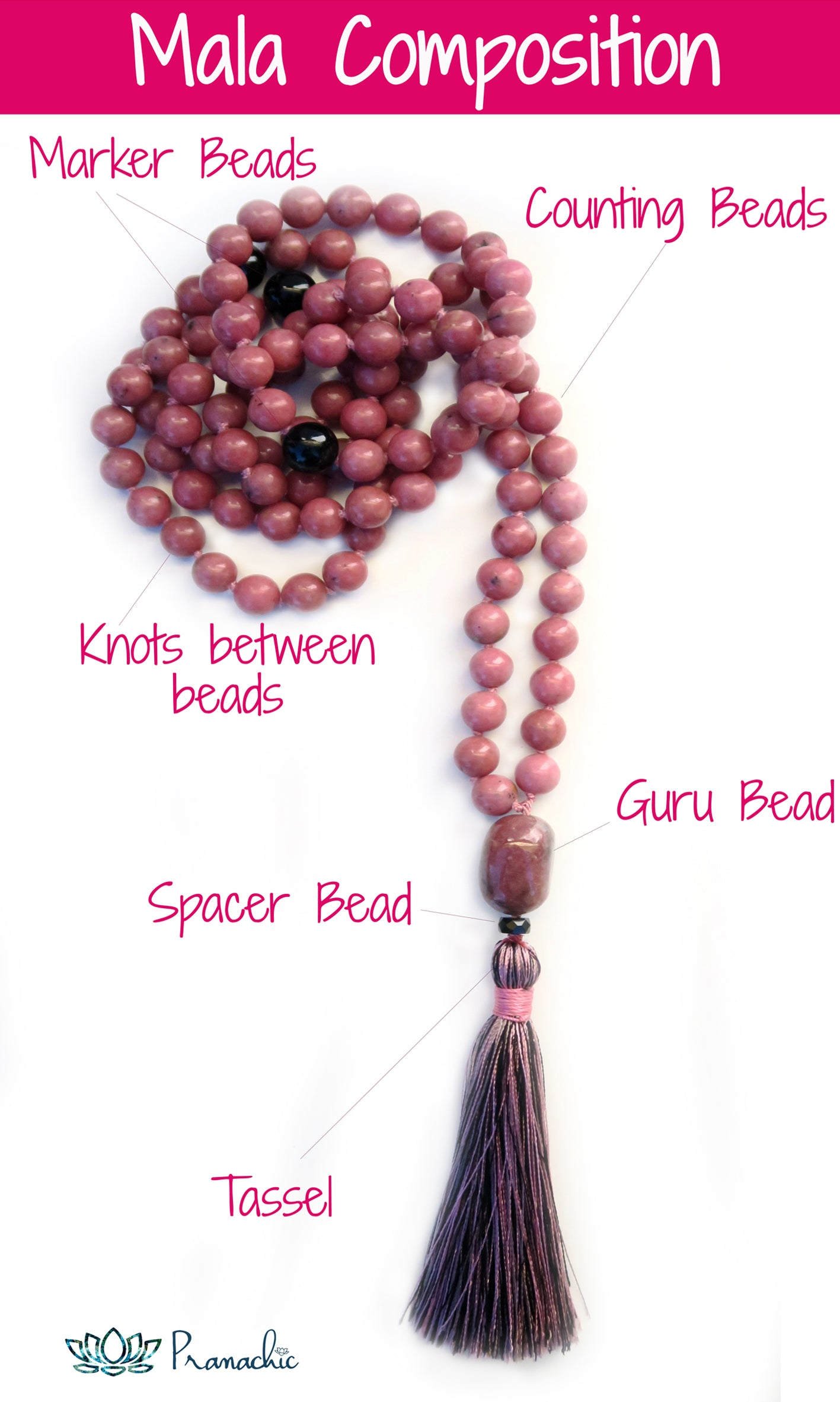 in various places throughout the site, you can learn about the energies of  the crystals and beads used, about the origins of the mala, how to choose,
