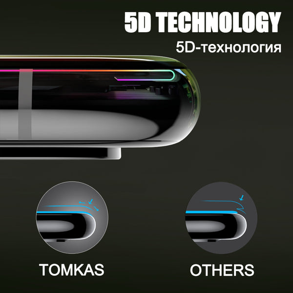 5D Glass Curved Edge Full Cover Dust Proof For iPhone