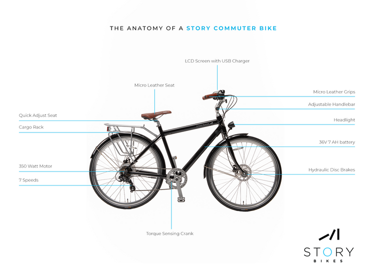Story Electric Commuter Bike