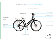 Story Electric Step Through Bike