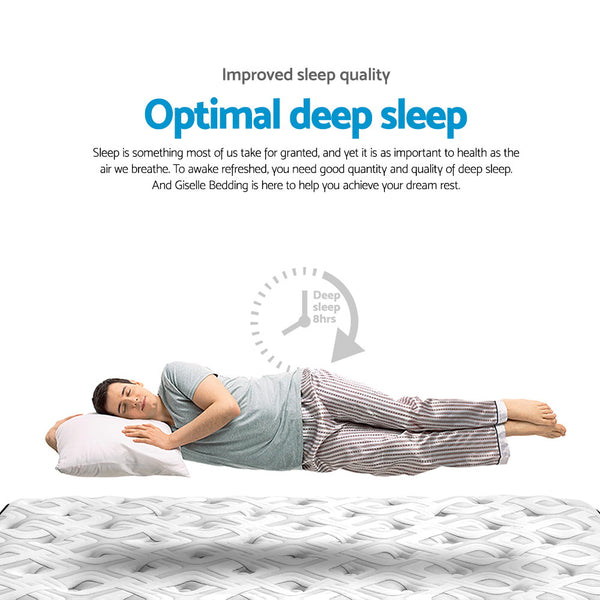 Spring Foam Mattress Single