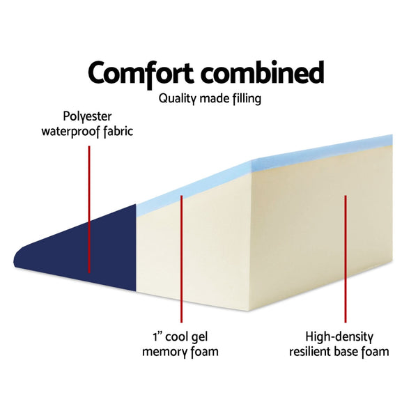 3-in-1 Multiple Use Bed Wedge (Blue) - Free Shipping - Darkhorse Creations