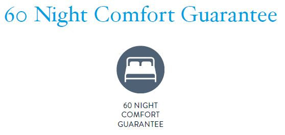Harrison Velocity 60 Night Comfort Guarantee