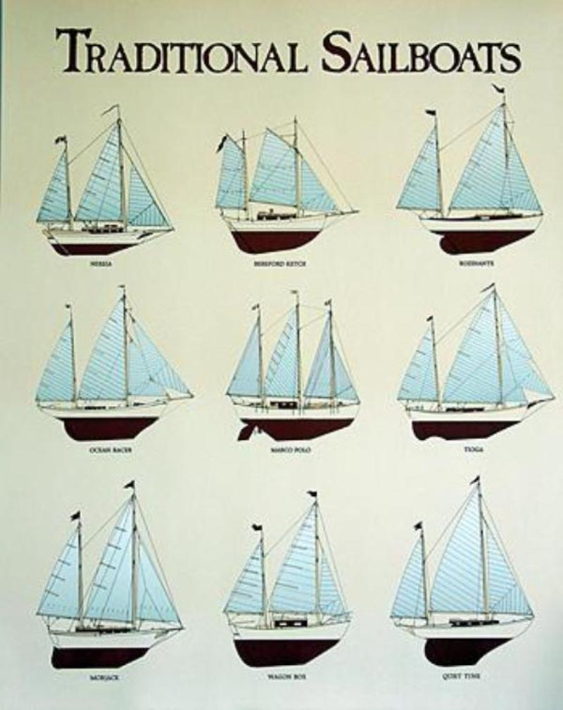 Francis Herreshoff  Naval Architectural Drawings yacht design with names