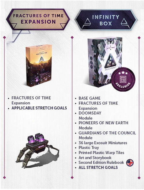 anachrony fractures of time infinity box order kickstarter board game thegamesteward the game steward