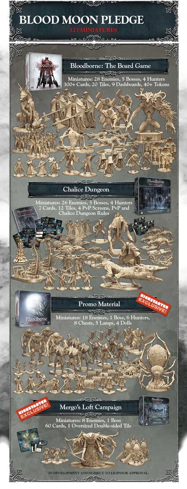 bloodborne blood moon order the game steward kickstarter bloodmooon board game