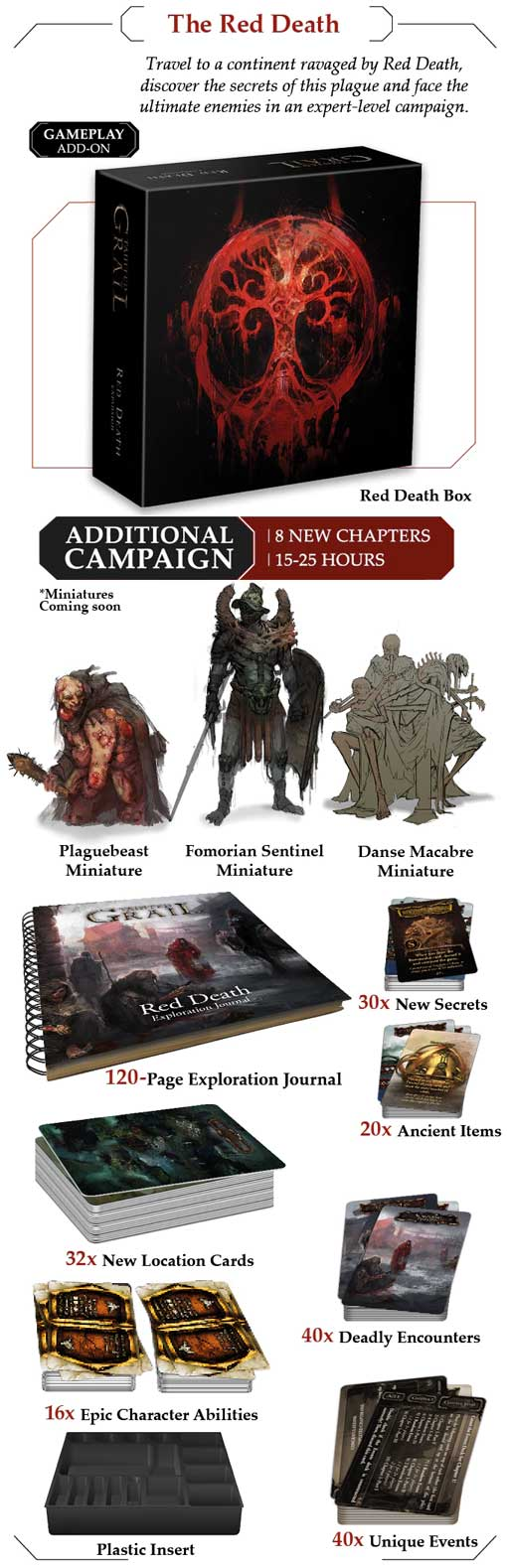 tainted grail red death kickstarter the game steward thegamesteward