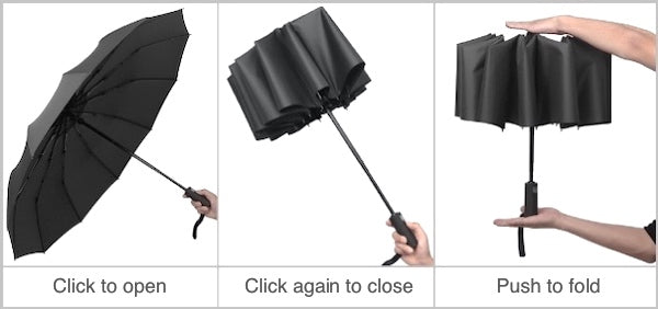 Automatic umbrella instructions