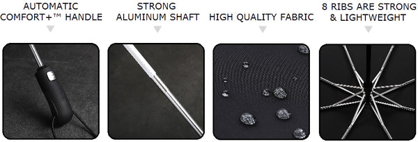 Details of the fabric, structure, and handle of the black automatic windproof umbrella