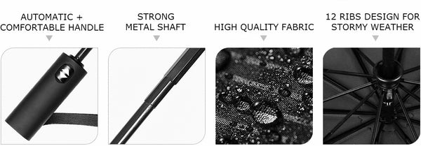 Detailed pointers of the black classic travel-size umbrella