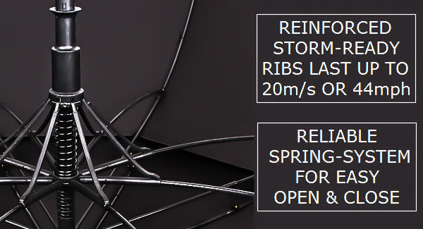 wind and stormproof design of the black large windproof umbrella
