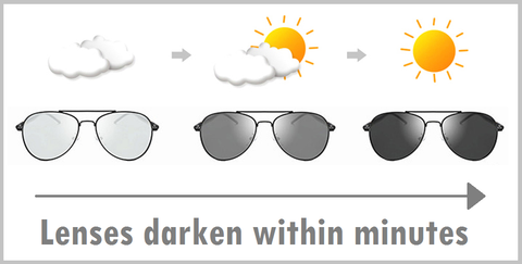Photochromic aviator sunglasses darken within minutes of sun exposure