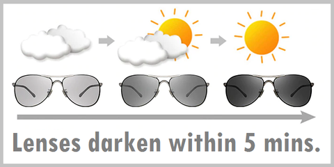 Photochromic pilots sunglasses lenses darken within 5 minutes