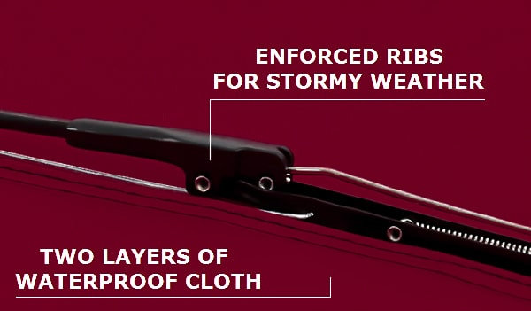Windproof rib details of the wine red & black 2 color umbrella