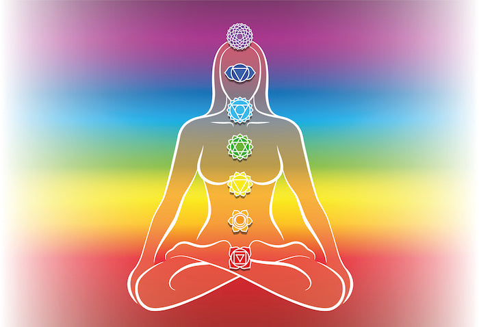 Benefits of 7 Chakras And How To Balance Them With Yoga