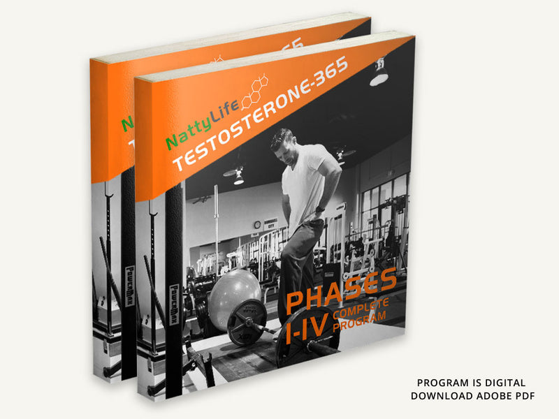 Covers of the Testosterone-365 Program