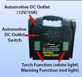 Automotive Car Multi Function Power Jump Starter 24V F1-1224