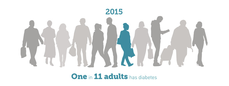 National Diabetes Month: Mind Boggling Stats