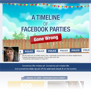Facebook Parties Gone Wrong
