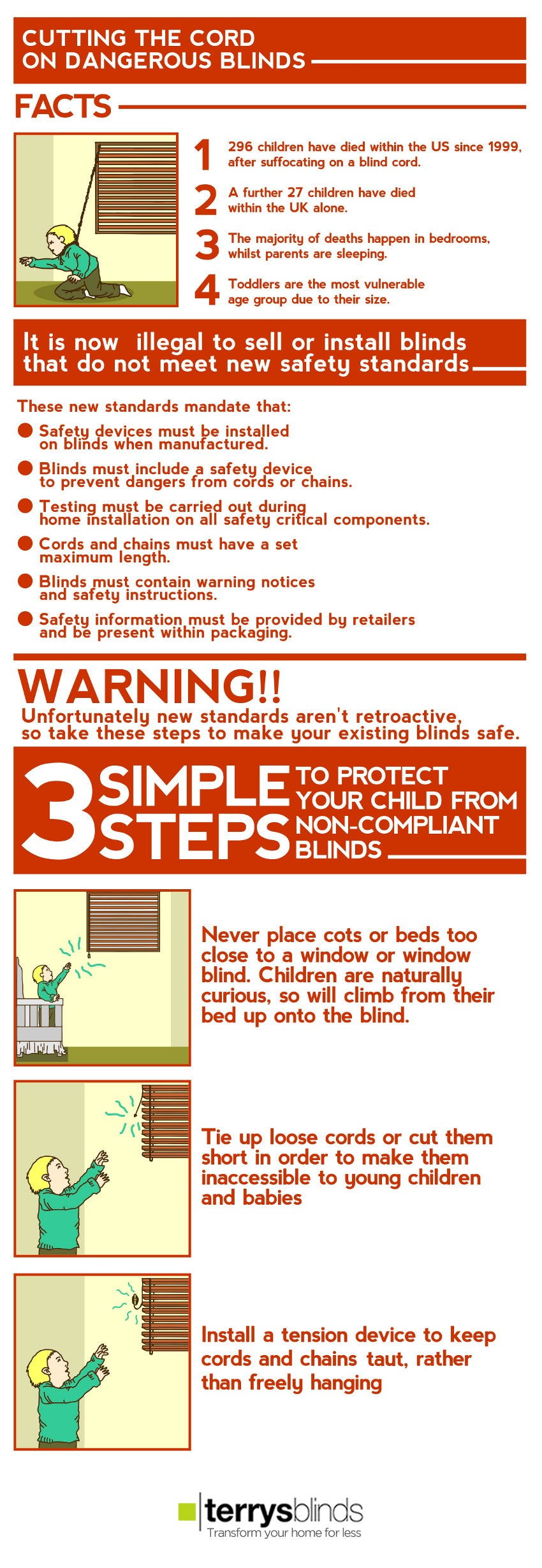 Blind Safety Guidelines Infographic