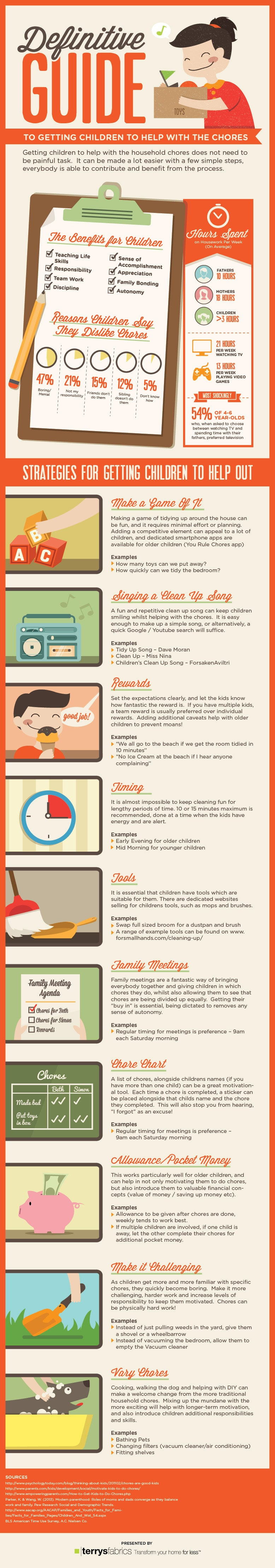 Getting Children To Help With Chores Infographic