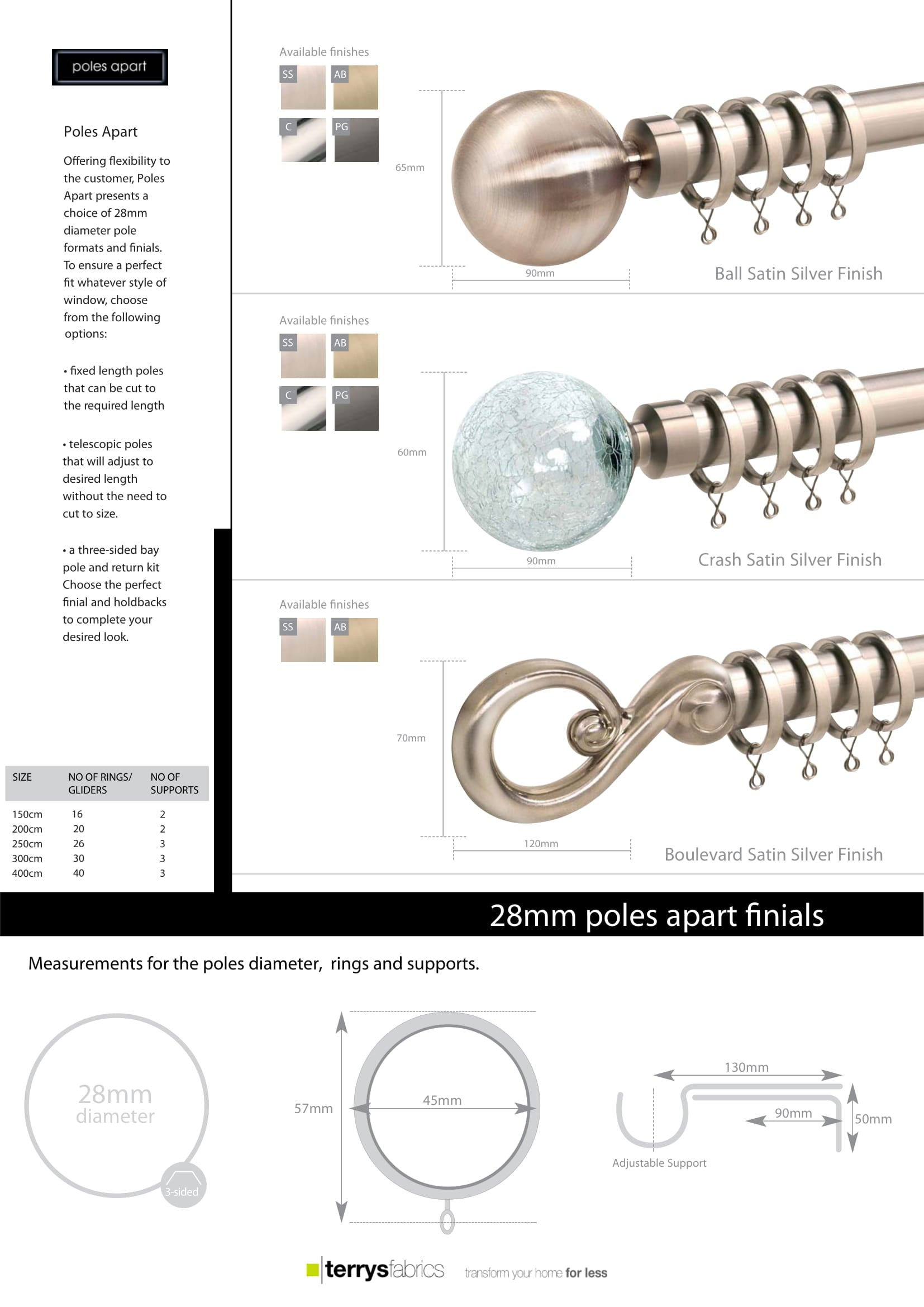 Ball Crash Boulevard Product Details And Fitting Instructions One