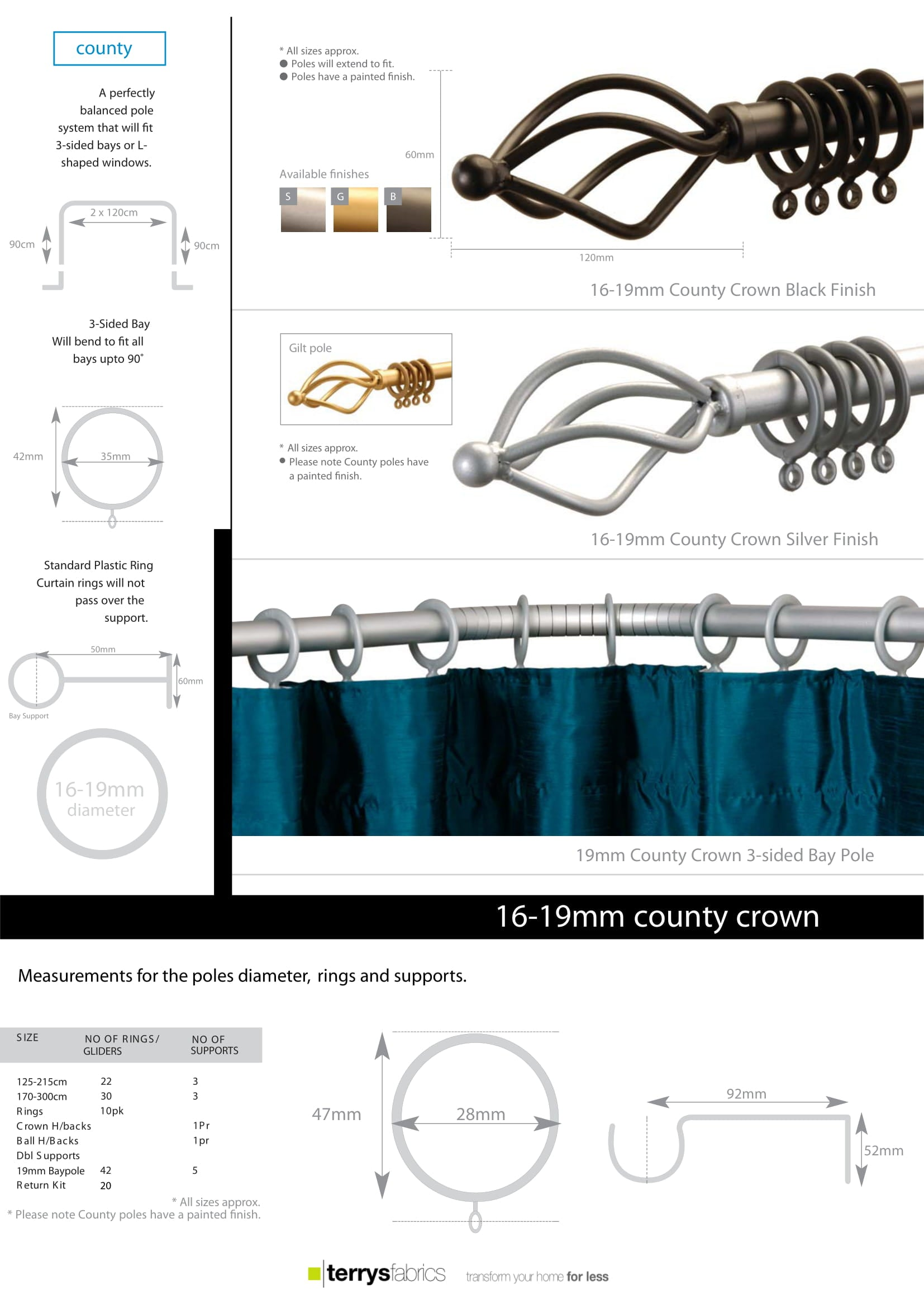 County Metal Poles Product Details And Fitting Instructions Two