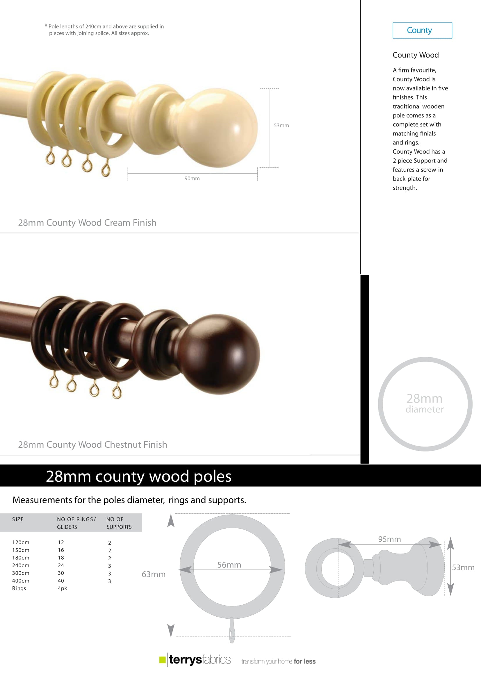 County Wood Poles Product Specification