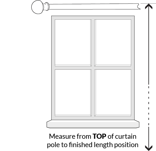 Curtain length guidance illustration two