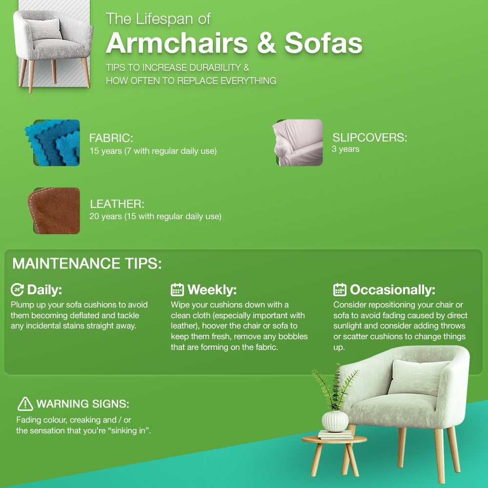 Lifespan of armchairs and sofas information