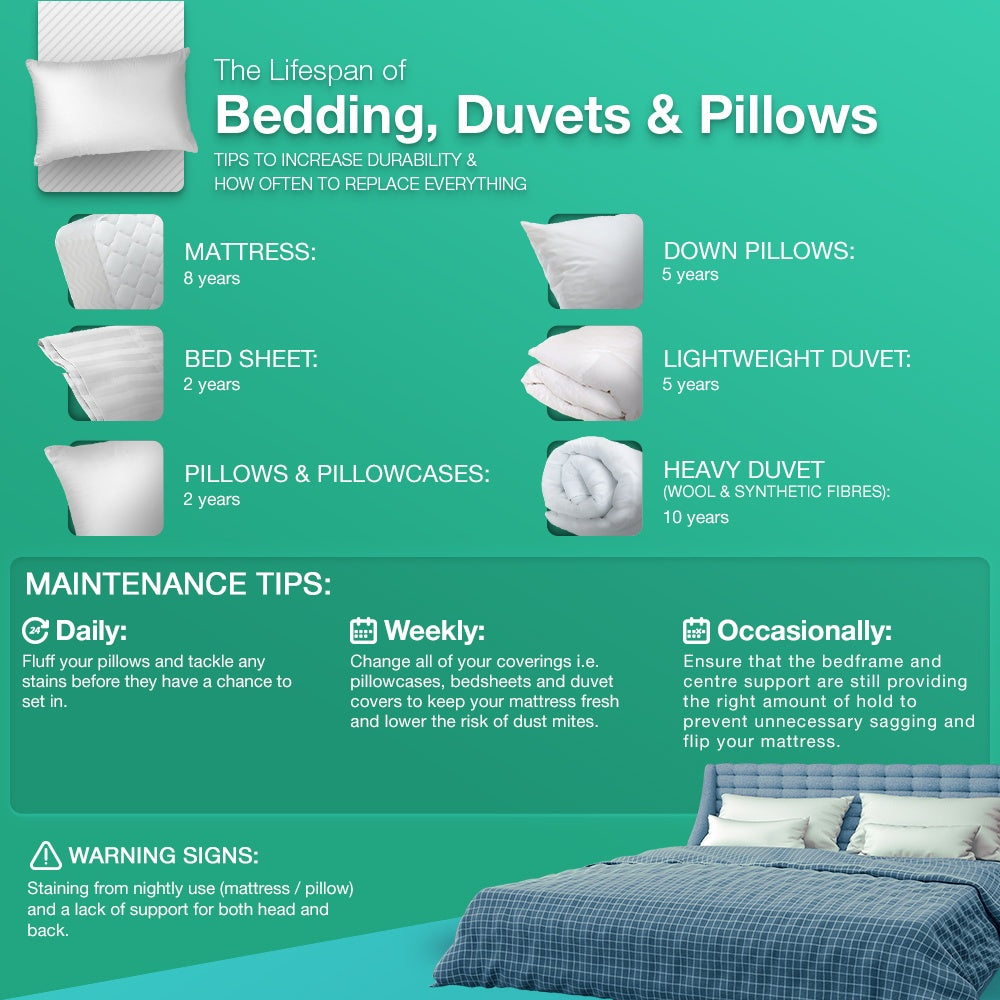 Lifespan of bedding and duvets information