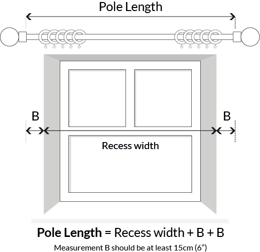 How To Measure Windows For Curtain Poles