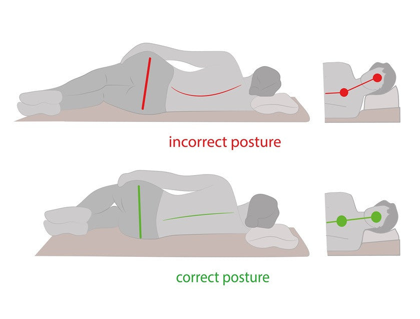 Different Sleep Posture Positions