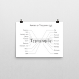 Anatomy of Typography (fig 1)