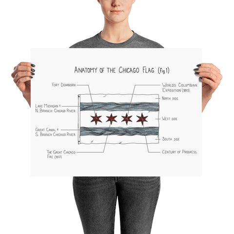Anatomy of the Chicago Flag (fig 1)