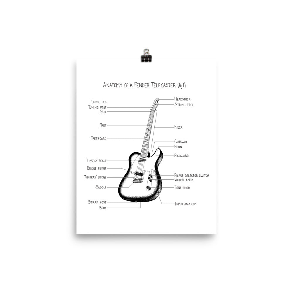Anatomy Of A Fender Telecaster Fig 1 Anatomy Of Everything